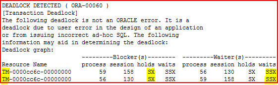 deadlock_graph-particular_characteristics